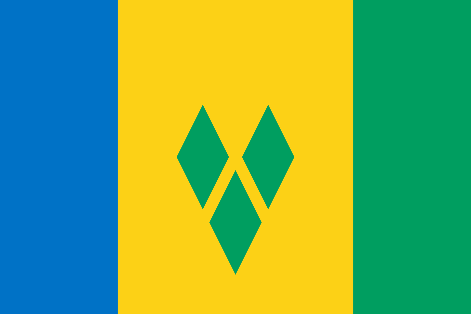 St Vincent – Grenadines
